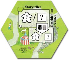Keyflower: Storyteller promo tile